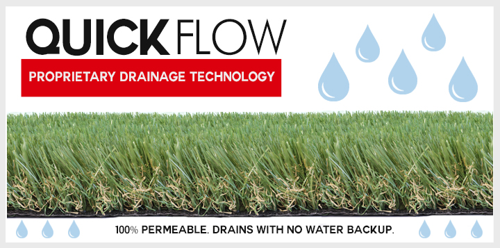QuickFlow Artificial Grass Drainage Technology
